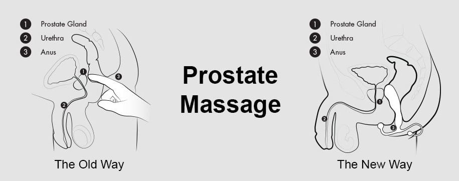 Prostate Massage Therapy For Men's Sexual Health